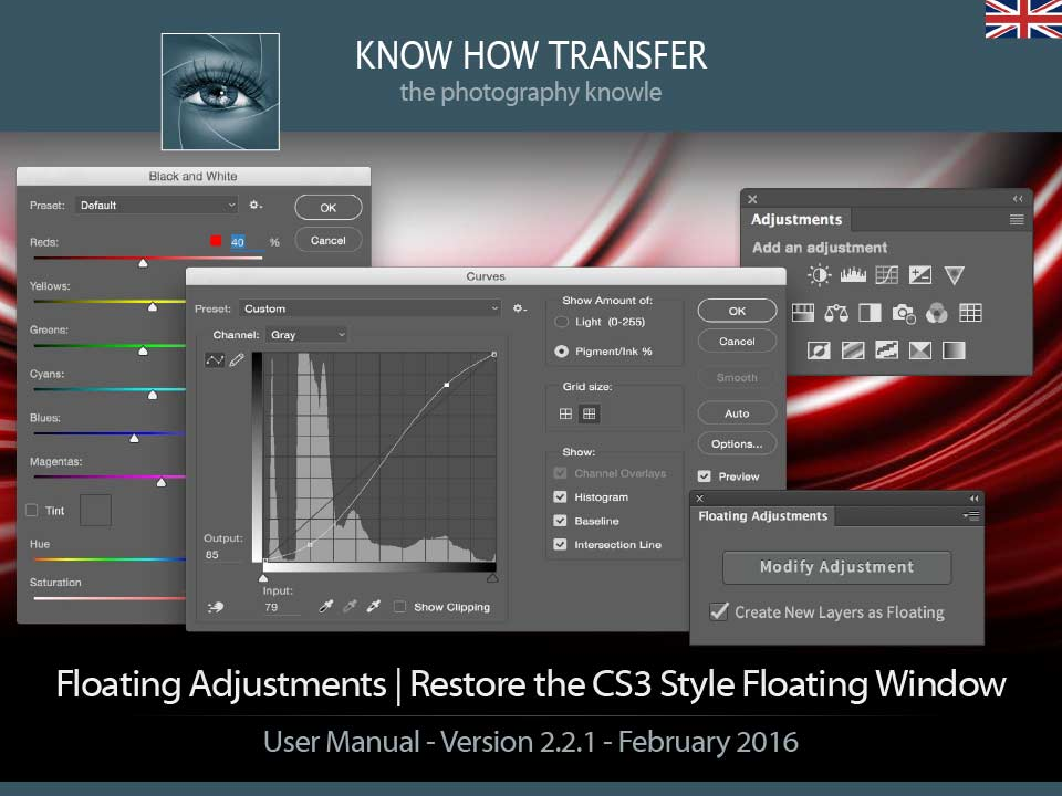 Floating Adjustment. User Manual Front-page